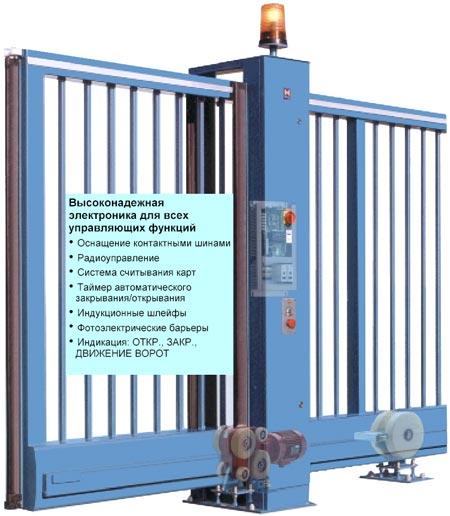 откатные ворота Hormann