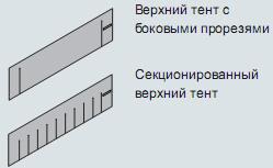 верхний тент герметизатора DSL