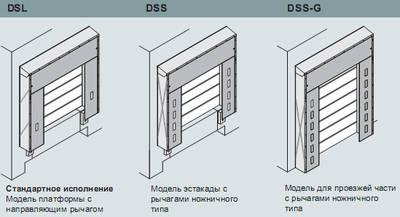 виды герметизаторов DS