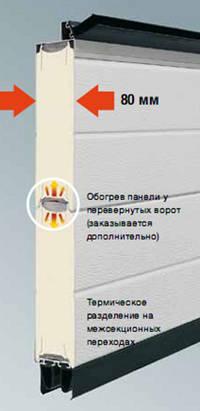 Секции ворот для морозильных камер